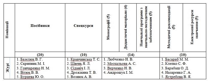 http://umo.edu.ua/images/content/novyny/22_1.jpg